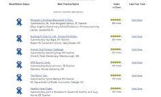 PE Centrals- Top Best Practices Page