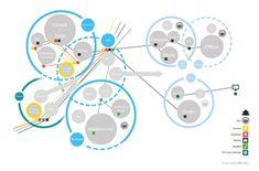 architectural diagrams
