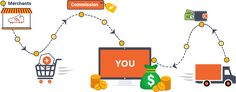 We are providing cost effective and secure multi vendor #ecommerce platform system at affordable price.