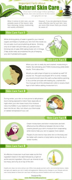 Natural Skincare Facts! These are just a few tips for a wonderful introduction to anti-aging! Try to incorporate them into your daily regime. Don't forget to inform me of the transformations/benefits that you notice!