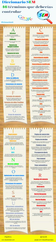 Diccionario SEM: 46 términos que debes conocer #infografia #infographic #marketing