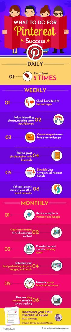 Pinterest Marketing Tips: There's only ONE thing you need to do to succeed on Pinterest: be consistent. Click to blog to get your FREE printable checklist and guide! Includes the steps on this awesome infographic, plus full instructions.