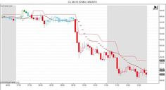Day Trading Software - August 2015 | may 2015 oil futures may 2015 oil futures