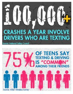 Over 100,000 crashes a year involve drivers who are texting. Please don't text and drive. #ItCanWait