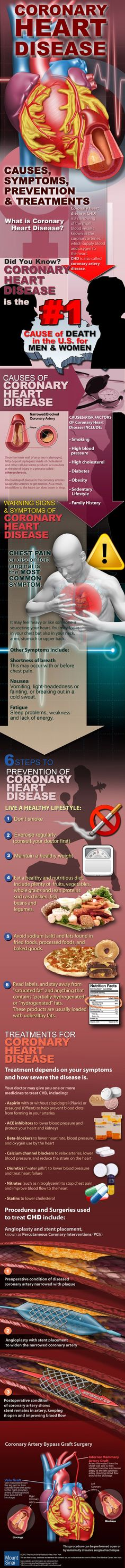 Coronary Heart Disease - Also Known as Coronary Artery Disease - Causes, Symptoms, Prevention and Treatments Infographic heart attack prevention health Anne Fleck, Cardiac Nursing, Nursing Mnemonics, Angina, Ecg, Cardiovascular Disease, Heart Health, Heart Attack, Fitness