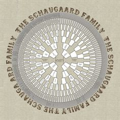 Interesting and decorative way to present a family chart