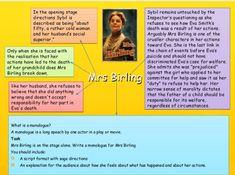 English Gcse Revision, Gcse English Language, Gcse English Literature, School Study Tips, School Tips, School Hacks, Revision Notes, Study Notes, Mrs Birling
