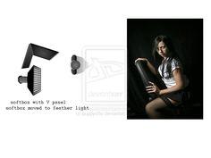 lighting setup by ~puppyo0o on deviantART