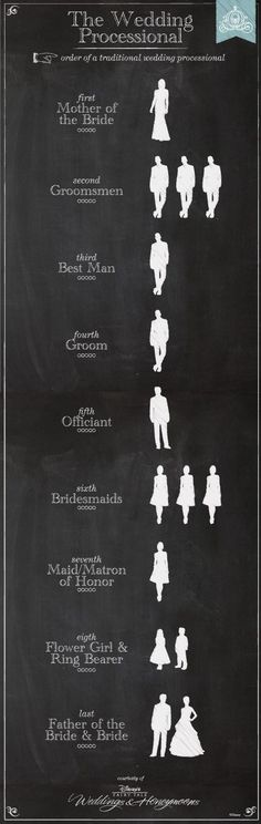 Line up for a wedding | Pinning for reference for stories