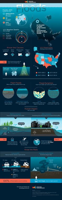 Tornado Facts & Safety Tips Tornadoes can have devastating ...