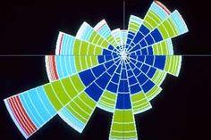 DOSSIER ENERGIES - Qu'est-ce que les énergies renouvelables ?