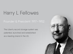 100 Years of Fellowes - Harry L Fellowes Record Storage, Presidents, The 100, Product Launch