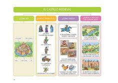 PROYECTO: LOS CASTILLOS ~ Enseñando y Aprendiendo