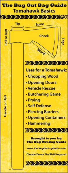 Tomahawk Basics From our article: Should You Include a Tomahawk In Your Bug Out Bag?