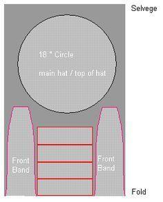 How to: Make a Bouffant scrub hat Scrubs Pattern, Scrub Hat Patterns, Hat Patterns To Sew, Sewing Patterns Free, Sewing Tutorials, Sewing Projects, Bandanas, Nurse Hat, Scrub Hats