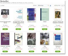 Bestseller von NZZ Libro (KW 20-22 2015)