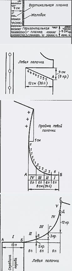 Уроки вязания на спицах. /VII урок/