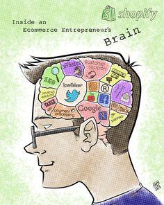 Inside An Ecommerce Entrepreneur's Brain!