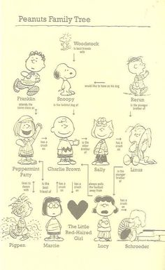 Snoopy and the Gang family tree Peanuts Gang, Peanuts Cartoon, Charlie Brown And Snoopy, Peanuts Comics, Charles Shultz, Peanuts Characters, Snoopy Quotes, Snoopy And Woodstock, Comic Strips