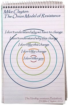 Understanding why people resist change, will help you plan and execute influential stakeholder engagement.