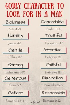 Just a few godly characteristics of a man - More Than Four Walls