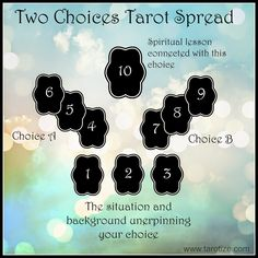 Tarotize: Intuitive Two Choices Tarot Spread