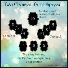 Tarotize: Intuitive Two Choices Tarot Spread