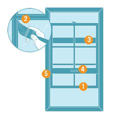 The right--and easiest--way to paint a double-hung window. | Illustration: Aaron Ashley | thisoldhouse.com