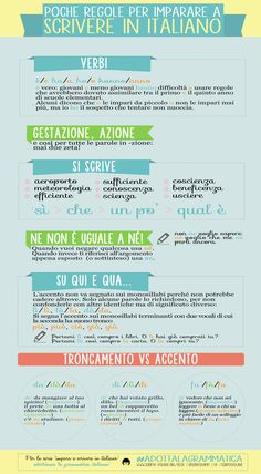 Infografica Poche regole per imparare a scrivere in italiano // adotta la grammatica
