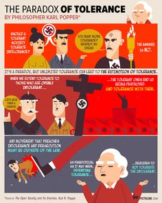 The paradox of TOLERANCE (by philosopher Carl Popper)
