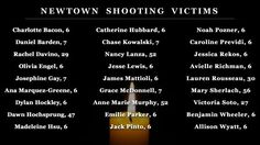 Remembering the Newtown, Connecticut Shooting Victims: Heroes, Kids http://abcn.ws/12tKJb6