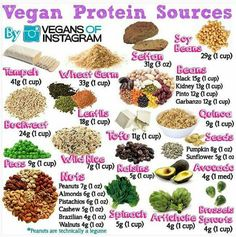 Vegan Protein Sources with Serving Sizes