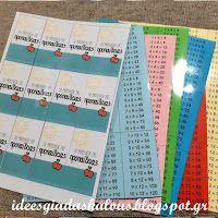 Ιδέες για δασκάλους:Μίνι μπρελόκ προπαίδειας Map, Periodic Table, Periodic Table Chart, Location Map, Periotic Table, Maps