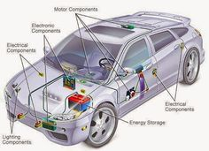 Electrical System Repair - Lorens Auto and Truck Repair Chevrolet Spark, Car Audio Installation, Electrical Installation, Electronic Engineering, Electrical Engineering, Piratear Wifi, Sony Led, Online Marketing Services, Power Lineman