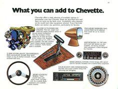 76 Chevette