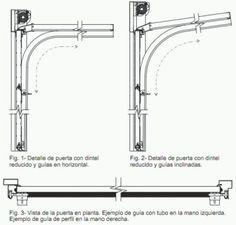 Motor puerta seccional y el desbloqueo. - http://www.automatismosypuertas.es/motor-puerta-seccional-y-el-desbloqueo/