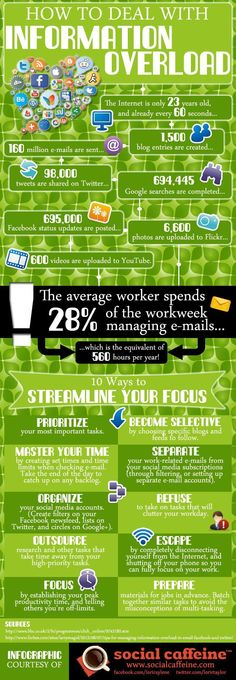 Una soluzione semplice ma efficace al problema dell'Information Overload #informationoverload #infografica