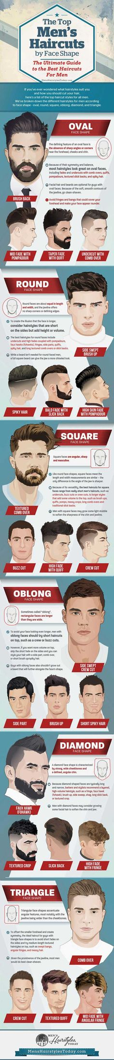 Best Men's Hairstyles Based On Face Shape