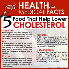 Did you know? These 5 Foods can help lower your chloestrol.