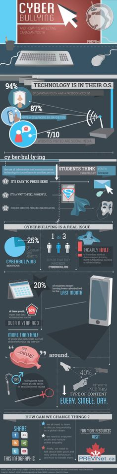 Cyberbullying Facts Infographic #technology #internet safety