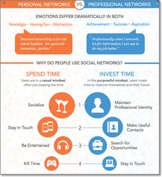 The Ultimate Guide to Public Social Networks vs. Private Online Communities