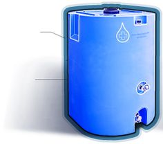 Water Prepared 160 gal water storage tanks - need for the fam in case of any emergency! Smart thing to have.