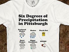 Pittsburgh weather on a shirt - boringpittsburgh.com