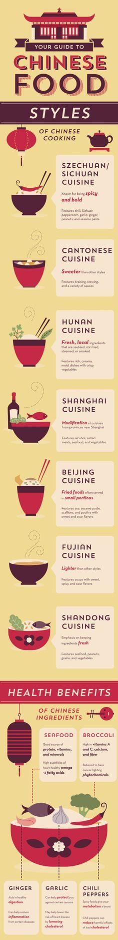 De keukens van China: van kantonees tot szechuan » Culy.nl