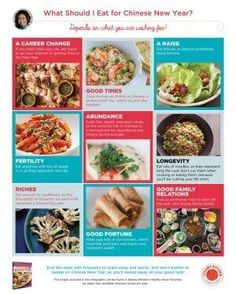 Chinese New Year Infographic what to eat