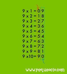 Tablas de Multiplicar. Aprende las tablas de multiplicar de forma fácil. - Pequeocio Life Hacks For School, School Study Tips, Multiplication Tricks, Writing Practice Worksheets, Maths Solutions, Math Work, Preschool Lesson Plans, Math Classroom, Kids Education