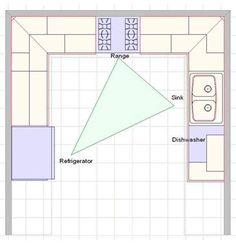 simple kitchen design kitchen designs kitchen layouts design layouts home design shape kitchens kitchen. Interior Design Ideas. Home Design Ideas