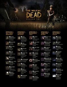 The Walking Dead Game: Season 2 Trophies/Achievements