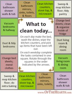 I pretty much follow this...people ask me how I manage to keep a clean house. Here's my answer #cleaningschedule