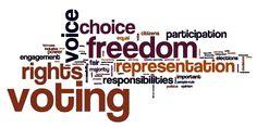student-vote-democracy-word-cloud.jpg (1418×706)